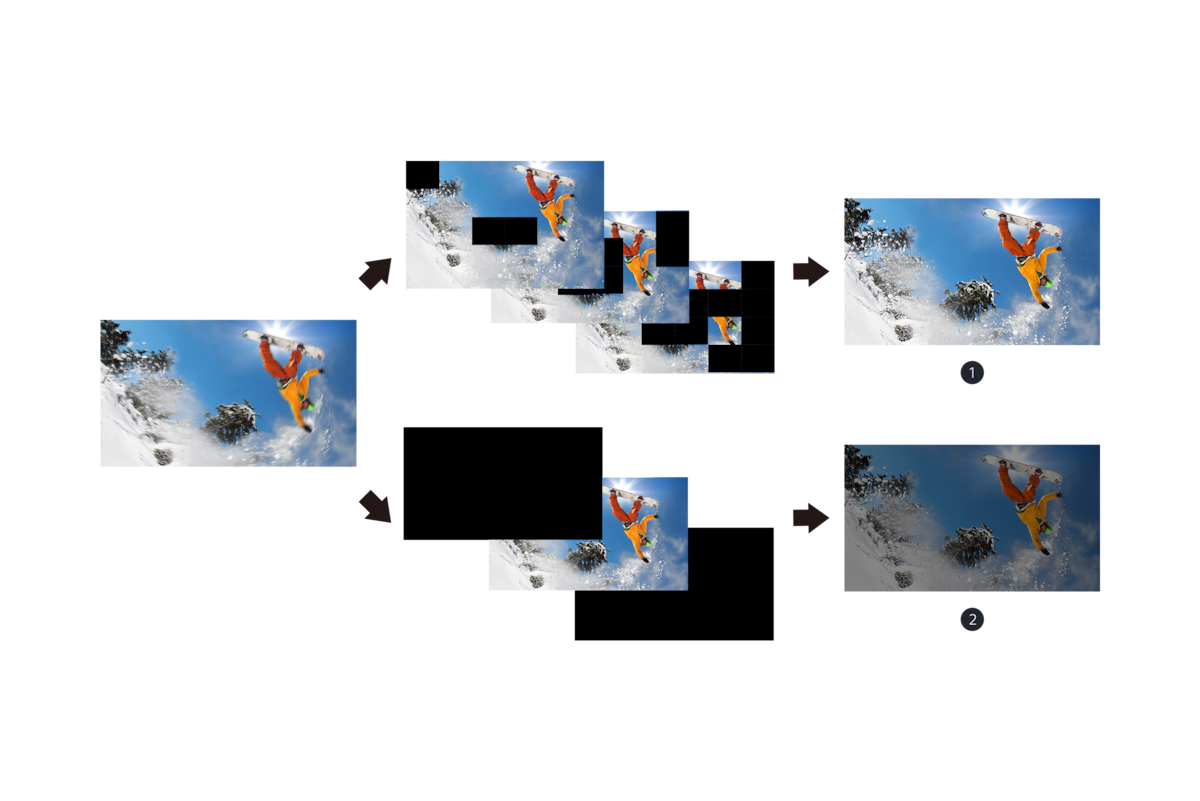 X-Motion Clarity: яркое четкое движение