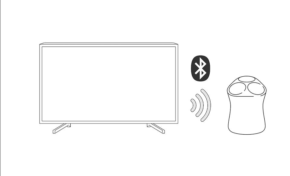 Система SRS-RA5000, подключенная к телевизору BRAVIA от Sony беспроводным способом