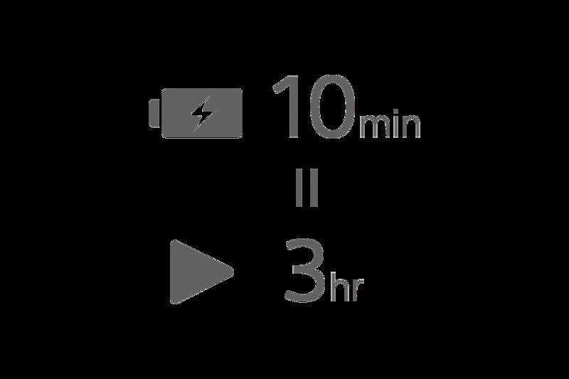 Значок, отображающий функцию быстрой зарядки и то, как 10-минутная зарядка обеспечит 3 часа автономной работы.