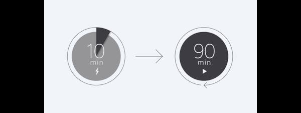 Значок, обозначающий 90 минут воспроизведения после 10-минутной быстрой зарядки.