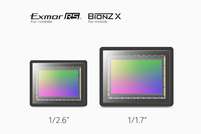 Сравнение 1/1,7-дюймовой матрицы Exmor RS