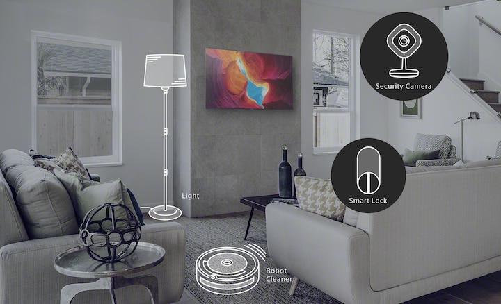 Схема гостиной с демонстрацией Google Assistant для интеллектуального управления