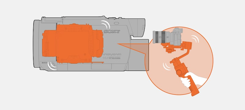 Подавление дрожания камеры — встроенный стабилизирующий подвес
