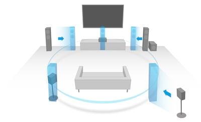 Новая система адаптации к акустике помещения