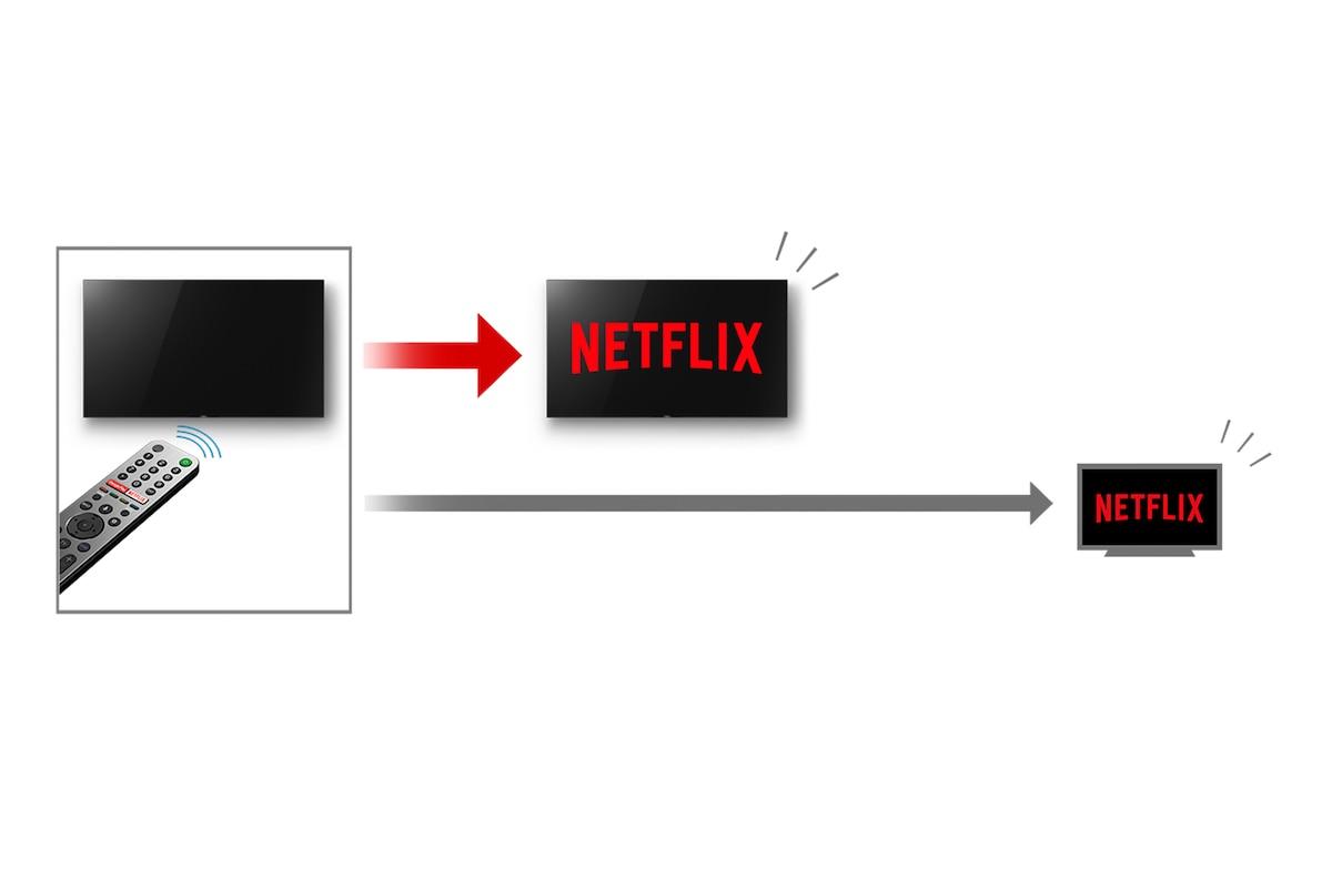 Мощный чипсет: хватит ждать, пока откроется очередное приложение