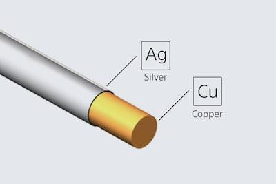 Иллюстрация кабеля из бескислородной меди с серебряным напылением