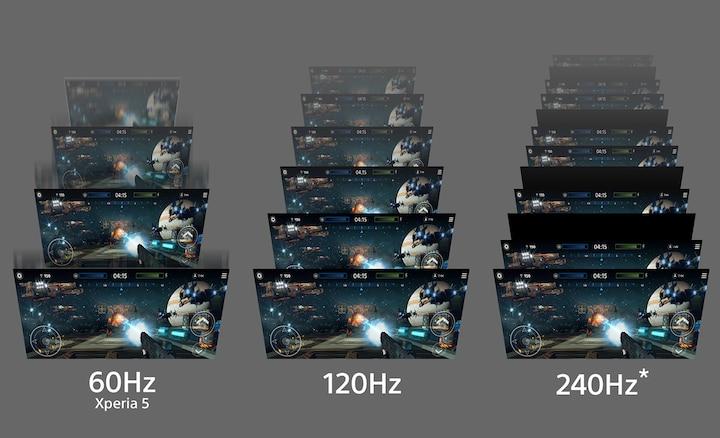На изображении показана разница в четкости между дисплеями с частотой обновления 60, 120 и 240 Гц