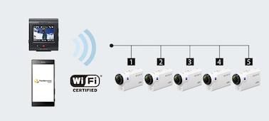 Изображение ActionCam FDR-X3000 4K с Wi-Fi и GPS