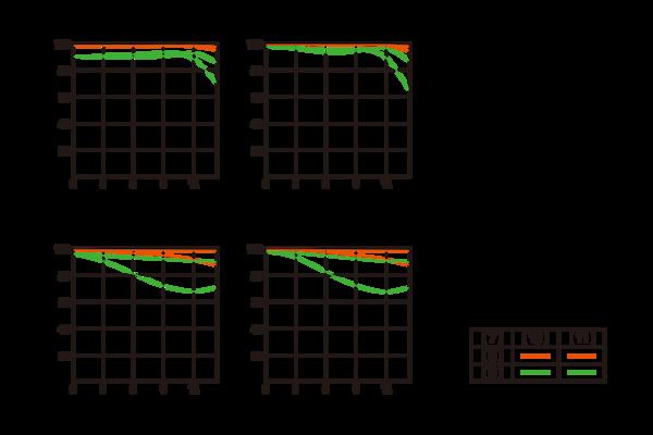 Изображение таблицы MTF