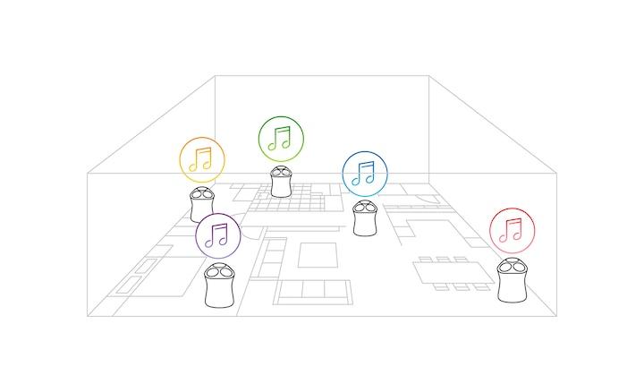 Иллюстрация музыкальной мультирум-системы, несколько песен