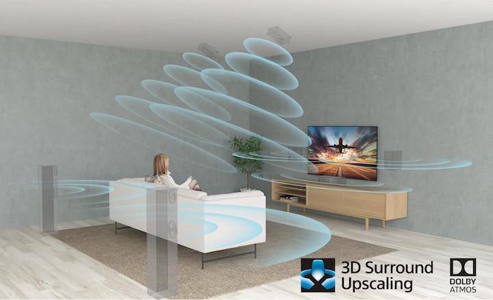 Схема гостиной с демонстрацией эффекта объемного звучания XR Surround