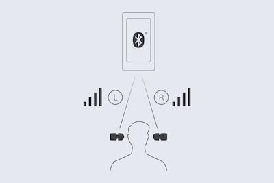 Изображение, иллюстрирующее надежное подключение по Bluetooth»