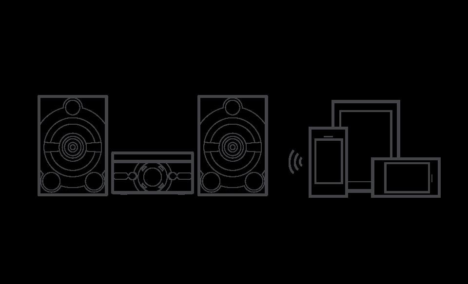 Изображение с акустической системой MHC-M40D и подключенными устройствами