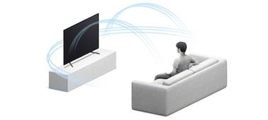 Изображение многомерного звука с технологией 3D Surround Upscaling