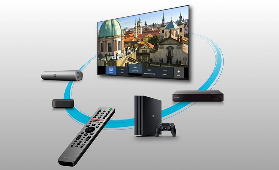 Интеллектуальный ДУ Sony ZG9 Series