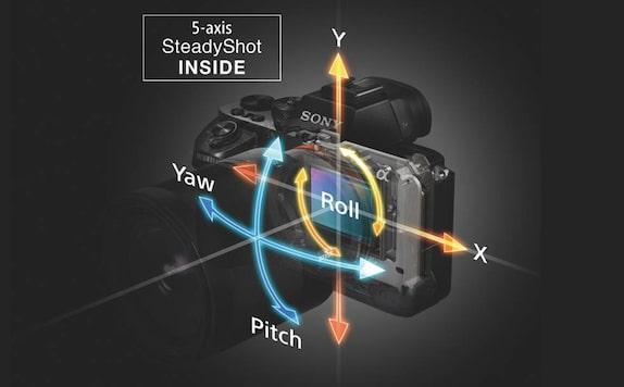 5-осевая оптическая стабилизация изображения