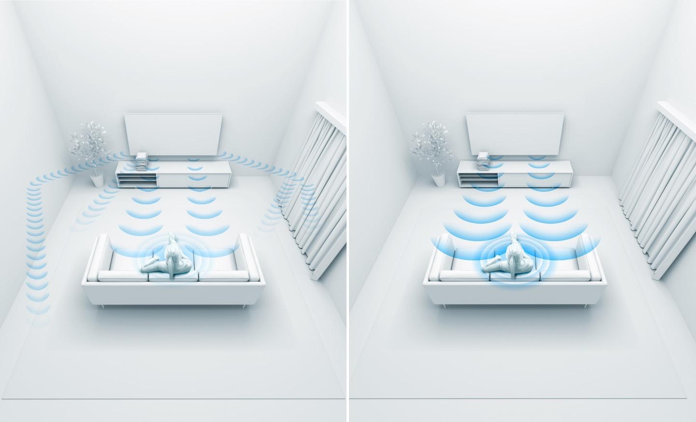 Как телевизор точно подстраивает звук к особенностям помещения