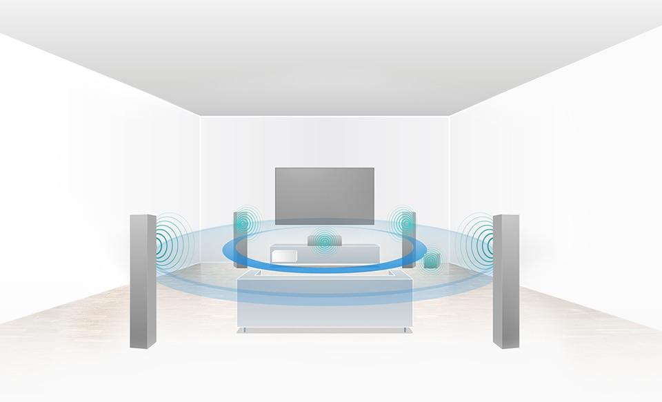5.1-канальный окружающий кинематографический звук