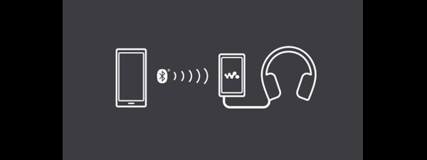 Режим приемника BLUETOOTH® для непревзойденного звучания музыки со смартфона