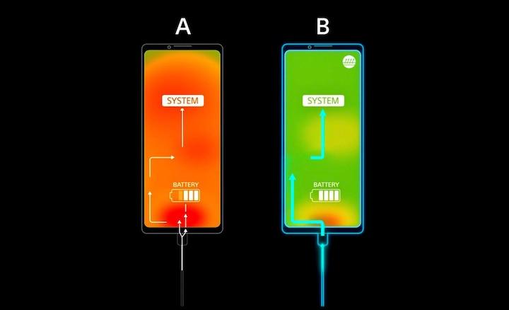 Два телефона: один с оранжевым, другой с зеленым системным экраном.